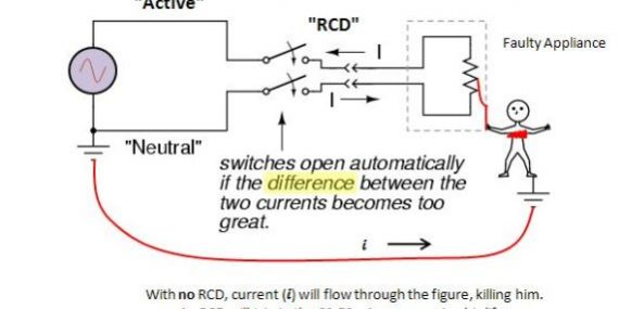 What is a rcd how many are required building inspections sydney rcd cheapraybanclubmaster Gallery