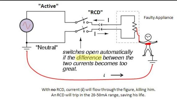 Electrical Panel Warning Signs furthermore Frog Intestine Diagram furthermore Hydro Spa Wiring Diagram furthermore Wiringdiagramsforswitches moreover Wiring Diagram. on wiring a gfci circuit breaker