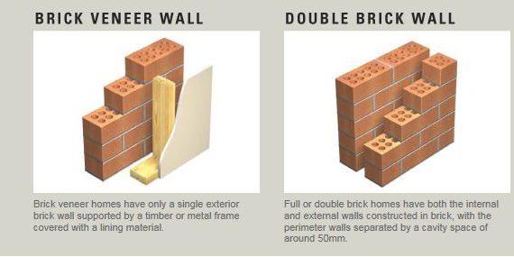 Building Comparison: Double Brick Versus Brick Veneer ...