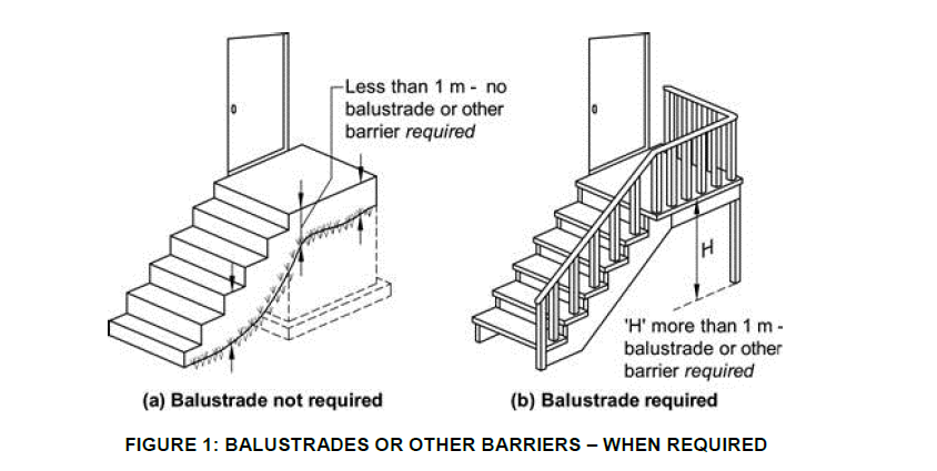 What Is A Balustrade Considerations For Homebuyers Houspect Wa